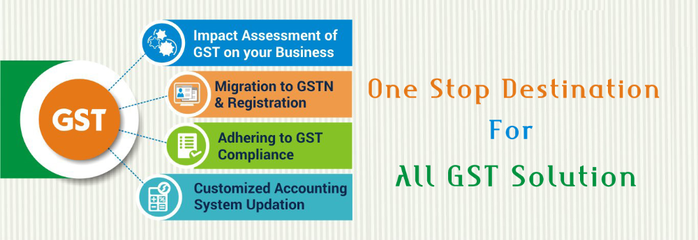 What Is The GST Registration Process In India?